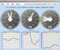 PC Weather Machine Screenshot 0