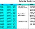 Schedule Volunteers to Random Shifts Screenshot 0